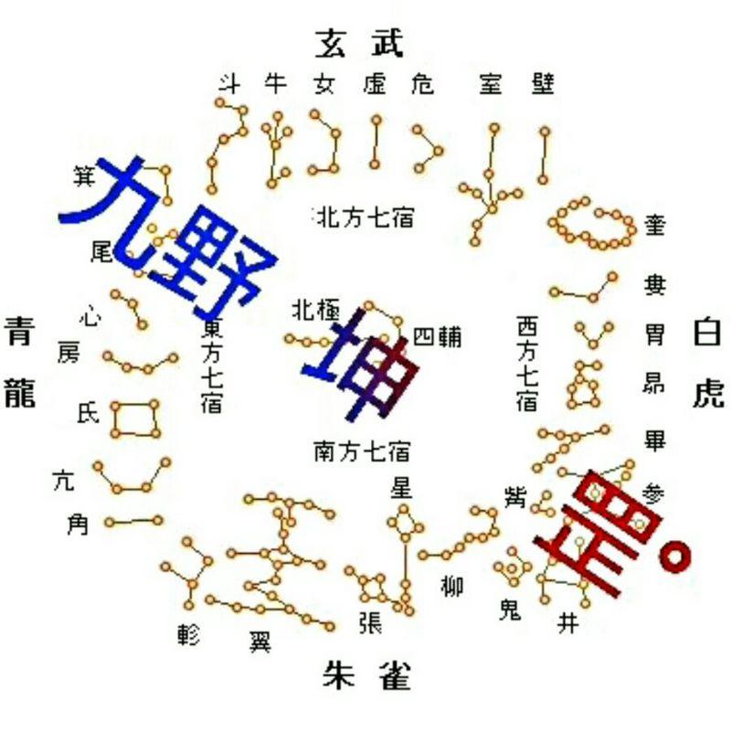 中国道教文化典故