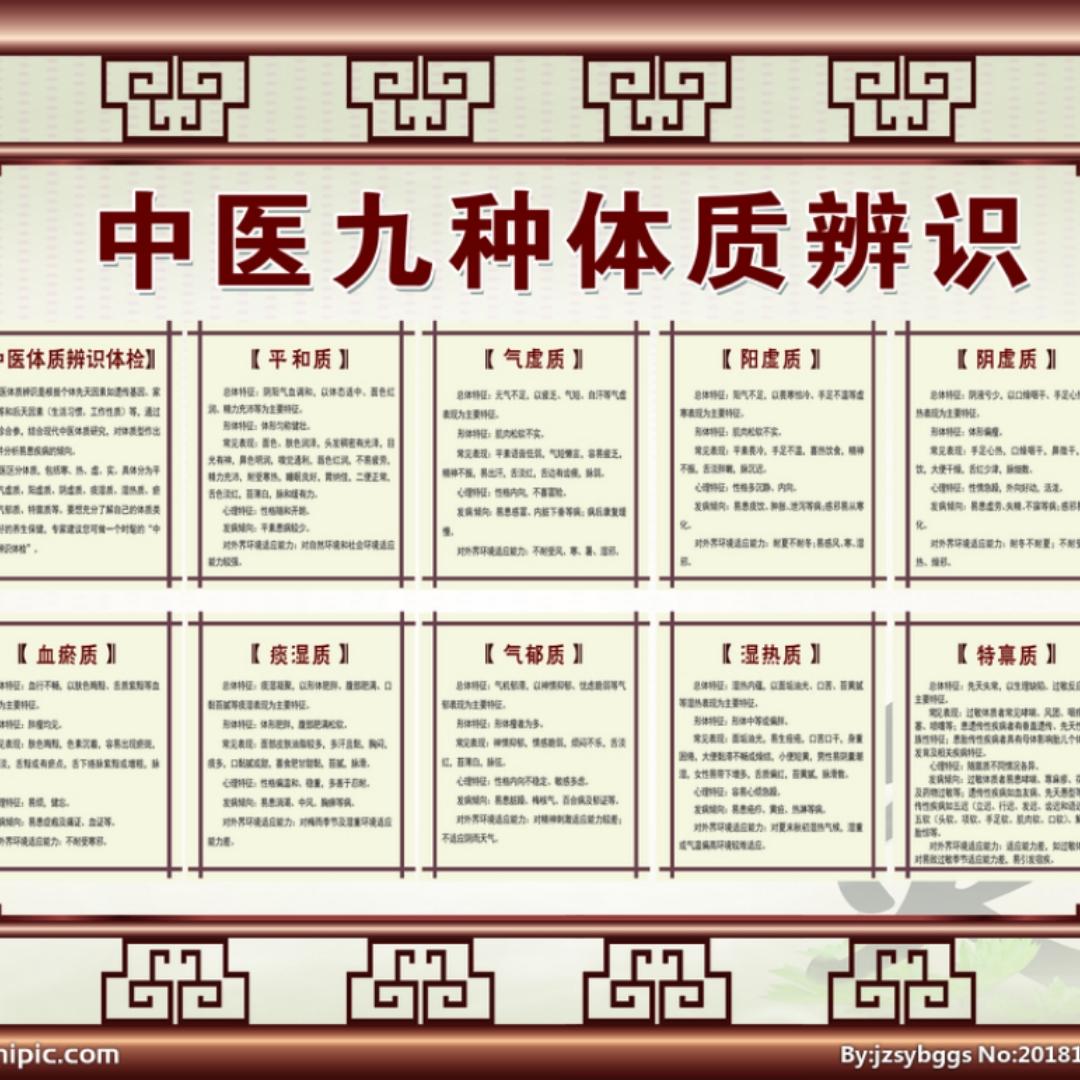 中医九种体质